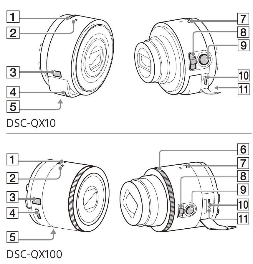 Sony-QX10-QX100 spec
