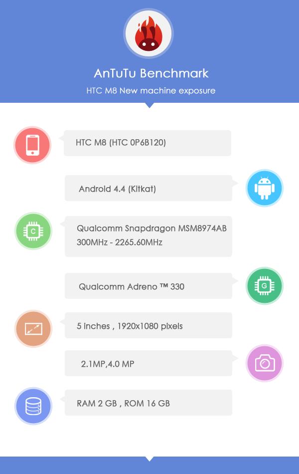 HTC-M8-specs