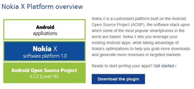 Nokia-X-dev