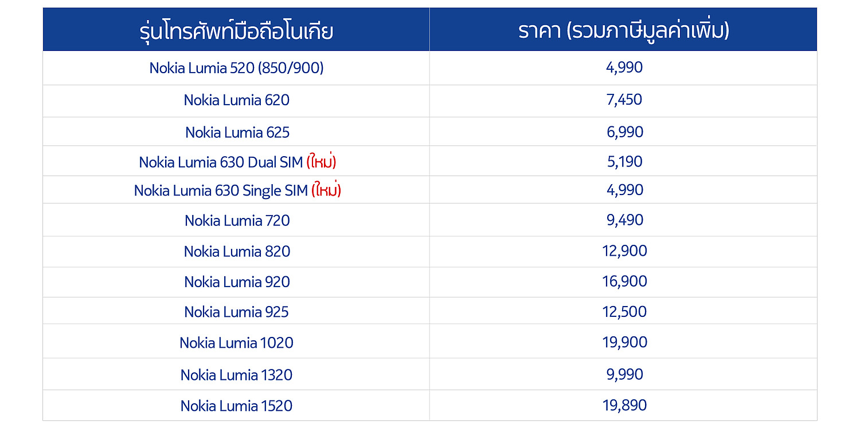 price-2000x1000-lumia-0205-jpg