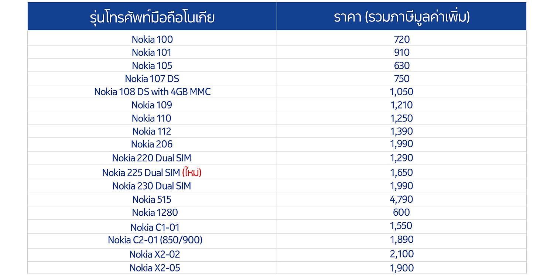 price-2000x1000-nokia-jpg-428
