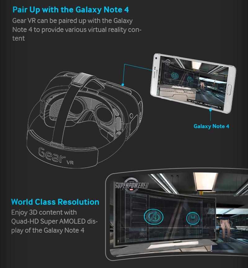 Samsung-Gear-VR-infographic (2)