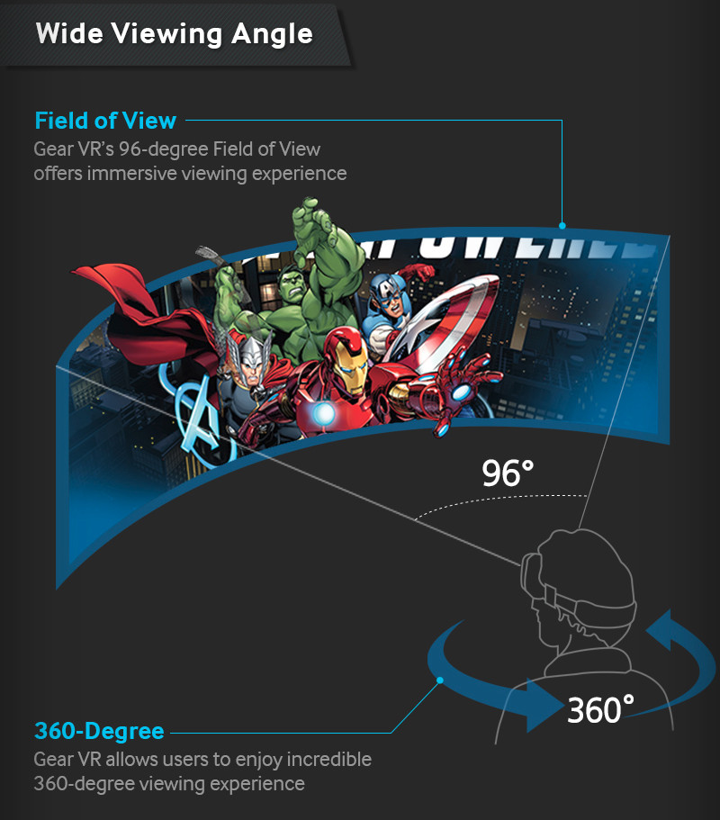 Samsung-Gear-VR-infographic (3)