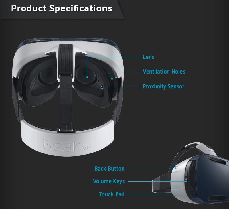 Samsung-Gear-VR-infographic (4)