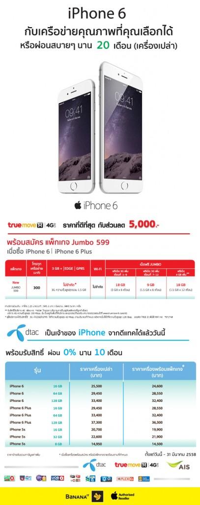 iPhone6_Pro_WebContent