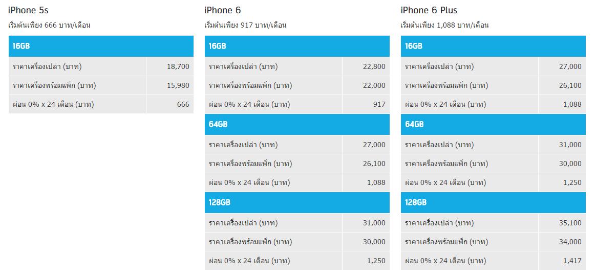 โปรผ่อน iPhone สบาย ๆ กับบัตรเครดิตกรุงศรี   dtac