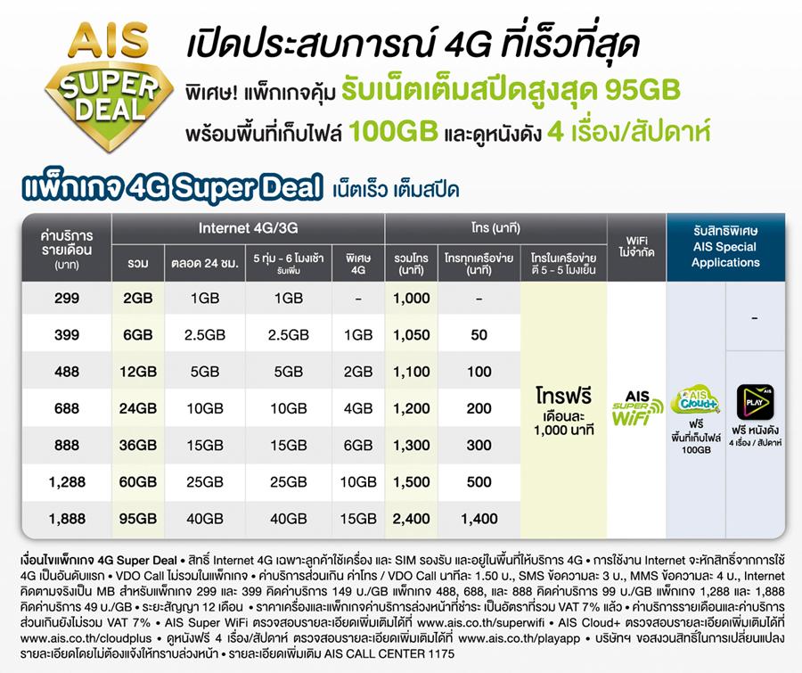 AIS Super Deal   AIS 4G ADVANCED เล่นเน็ตเต็มสปีดสูงสุด 95GB รับส่วนลดสมาร์ทโฟนสูงสุด 50