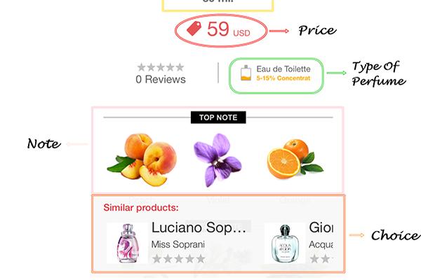 General Perfume600