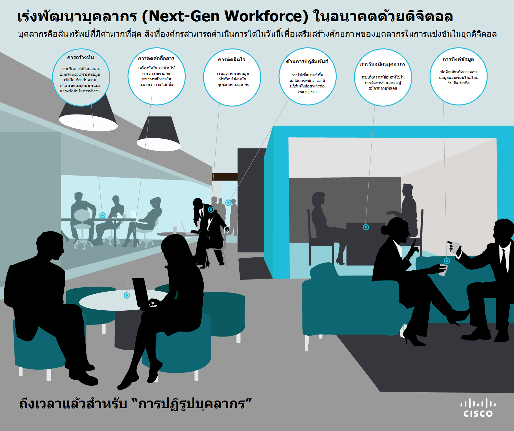 TH_Workforce Transformation Infographic