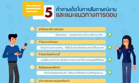 5-good-questions-3