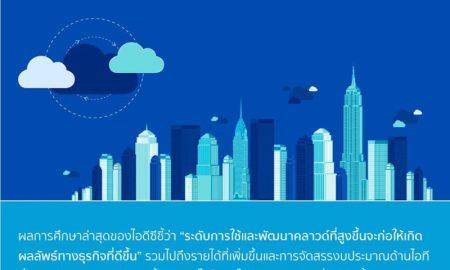 000_Cisco-BCA-Infographic__Thai