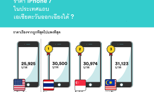 iphone_price_thailand1