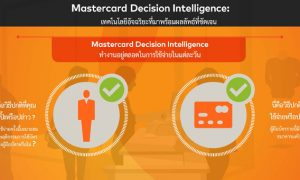 Mastercard decision intelligence infographic.V.6_TwitterCards (TH)_Revised_Page_2
