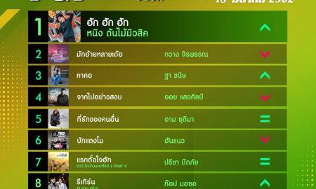 10 อันดับเพลงฮิตลูกทุ่ง Thailand TOP100 by JOOX วันที่ 18 มีนาคม 2562