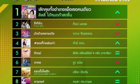 10 อันดับเพลงฮิต[ลูกทุ่ง] Thailand TOP100 by JOOX วันที่ 15 เมษายน 2562