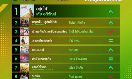 10 อันดับเพลงฮิต[ลูกทุ่ง] Thailand TOP100 by JOOX วันที่ 13 พฤษภาคม 2562