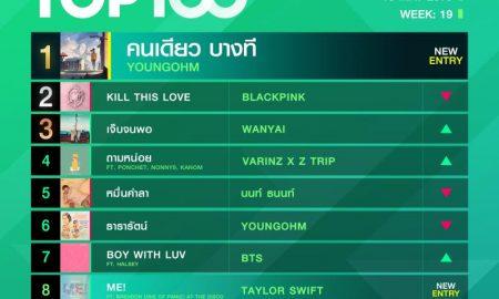 10 อันดับเพลงฮิต Thailand TOP100 by JOOX วันที่ 13 พฤษภาคม 2562