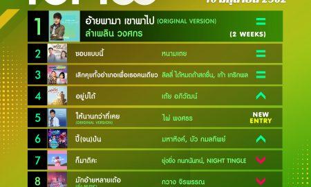 10 อันดับเพลงฮิต[ลูกทุ่ง] Thailand TOP100 by JOOX วันที่ 10 มิถุนายน 2562