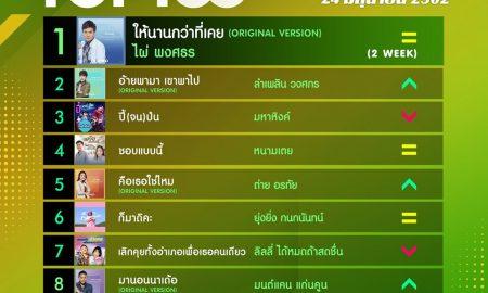 10 อันดับเพลงฮิต[ลูกทุ่ง] Thailand TOP100 by JOOX วันที่ 24 มิถุนายน 2562