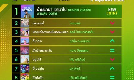 10 อันดับเพลงฮิต[ลูกทุ่ง] Thailand TOP100 by JOOX วันที่ 3 มิถุนายน 2562