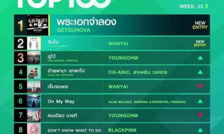 10 อันดับเพลงฮิต Thailand TOP100 by JOOX วันที่ 10 มิถุนายน 2562