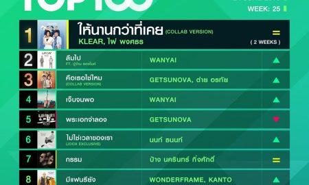 10 อันดับเพลงฮิต Thailand TOP100 by JOOX วันที่ 24 มิถุนายน 2562