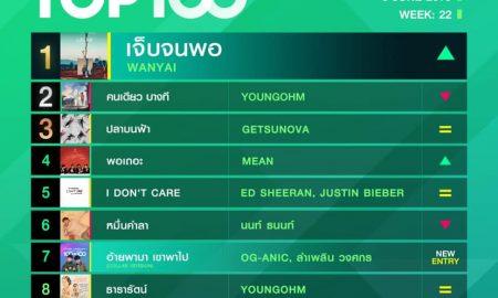10 อันดับเพลงฮิต Thailand TOP100 by JOOX วันที่ 3 มิถุนายน 2562