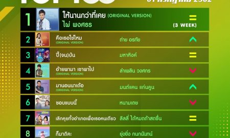 10 อันดับเพลงฮิต[ลูกทุ่ง] Thailand TOP100 by JOOX วันที่ 1 กรกฎาคม 2562