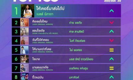 10 อันดับเพลงฮิต[ลูกทุ่ง] Thailand TOP100 by JOOX วันที่ 29 กรกฎาคม 2562