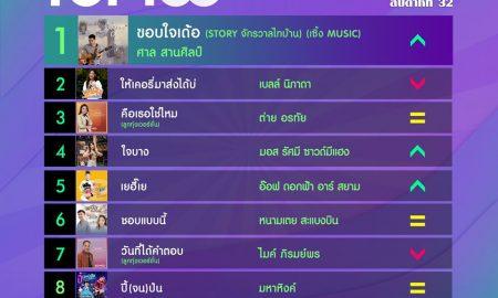 10 อันดับเพลงฮิต[ลูกทุ่ง] Thailand TOP100 by JOOX วันที่ 12 สิงหาคม 2562