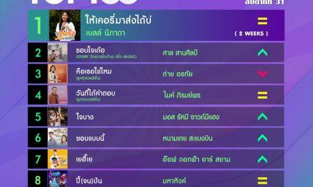 10 อันดับเพลงฮิต[ลูกทุ่ง] Thailand TOP100 by JOOX วันที่ 5 สิงหาคม 2562