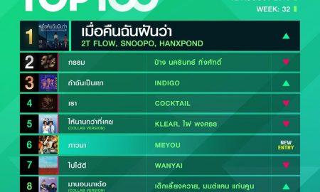 10 อันดับเพลงฮิต Thailand TOP100 by JOOX วันที่ 12 สิงหาคม 2562