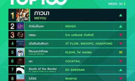 10 อันดับเพลงฮิต Thailand TOP100 by JOOX วันที่ 19 สิงหาคม 2562