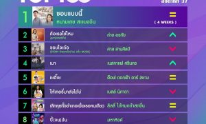 10 อันดับเพลงฮิต[ลูกทุ่ง] Thailand TOP100 by JOOX วันที่ 16 กันยายน 2562