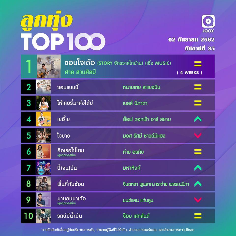 10 อันดับเพลงฮิต[ลูกทุ่ง] Thailand TOP100 by JOOX วันที่ 2 กันยายน 2562