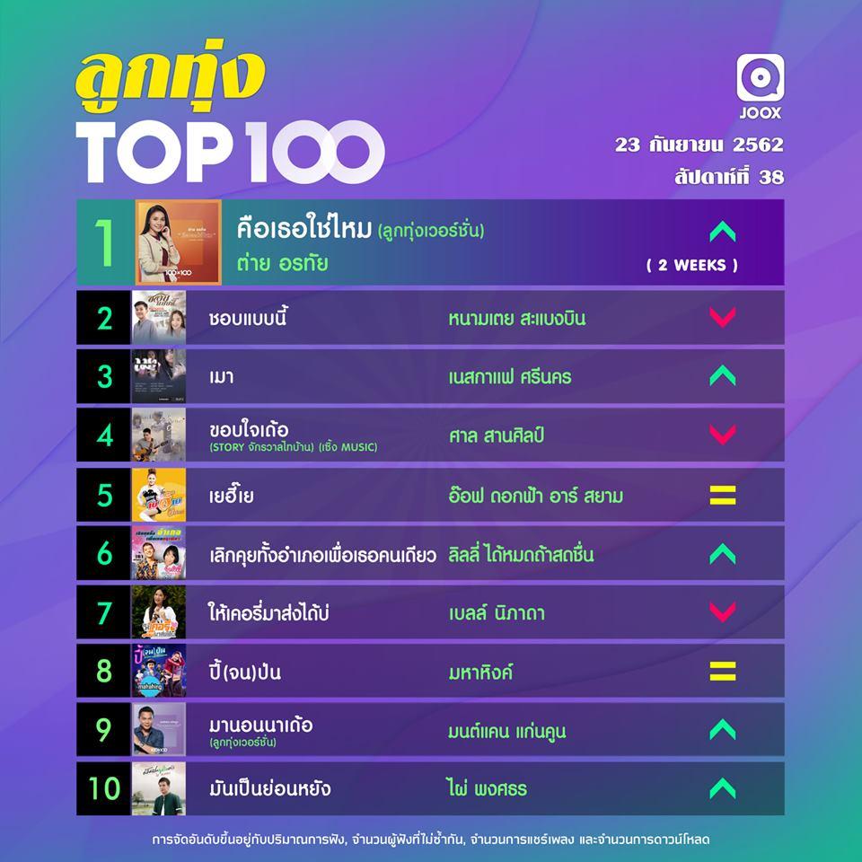 10 อันดับเพลงฮิต[ลูกทุ่ง] Thailand TOP100 by JOOX วันที่ 23 กันยายน 2562