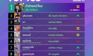 10 อันดับเพลงฮิต[ลูกทุ่ง] Thailand TOP100 by JOOX วันที่ 14 ตุลาคม 2562