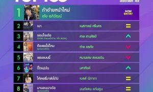 10 อันดับเพลงฮิต[ลูกทุ่ง] Thailand TOP100 by JOOX วันที่ 7 ตุลาคม 2562