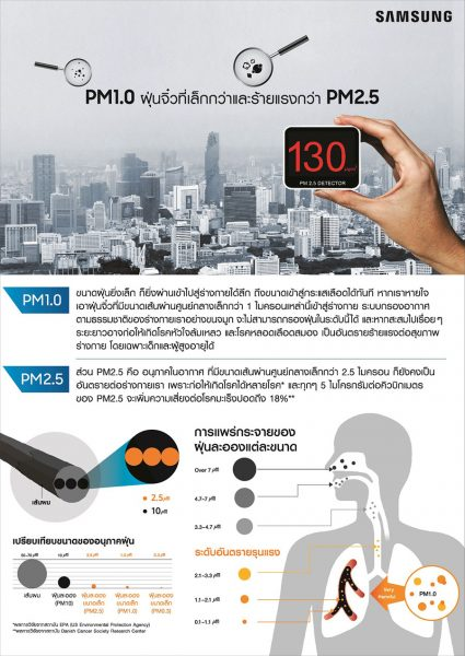 Pm2.5_leaflet lay1