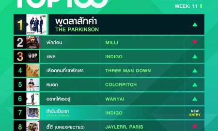 10 อันดับเพลงฮิต Thailand TOP100 by JOOX วันที่ 16 มีนาคม 2563