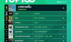 10 อันดับเพลงฮิต Thailand TOP100 by JOOX วันที่ 30 มีนาคม 2563