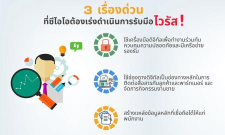 Infographic_TH Gartner CIO FINALL