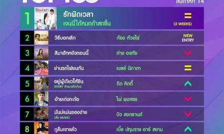 10 อันดับเพลงฮิตลูกทุ่ง Thailand TOP100 by JOOX ประจำวันที่ 6 เมษายน 2563