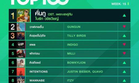 10 อันดับเพลงฮิต Thailand TOP100 by JOOX วันที่ 13 เมษายน 2563