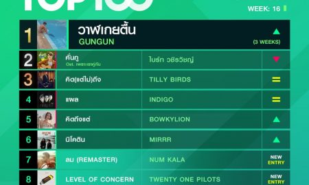 10 อันดับเพลงฮิต Thailand TOP100 by JOOX วันที่ 20 เมษายน 2563
