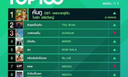 10 อันดับเพลงฮิต Thailand TOP100 by JOOX วันที่ 27 เมษายน 2563