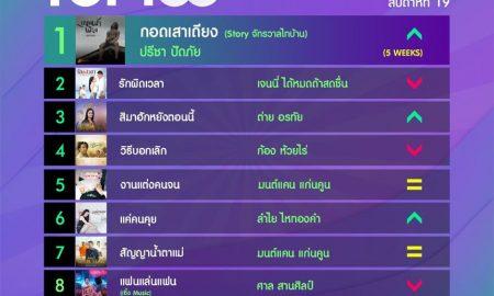 10 อันดับเพลงฮิตลูกทุ่ง Thailand TOP100 by JOOX ประจำวันที่ 11 พฤษภาคม 2563