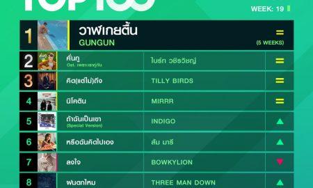 10 อันดับเพลงฮิต Thailand TOP100 by JOOX วันที่ 11 พฤษภาคม 2563