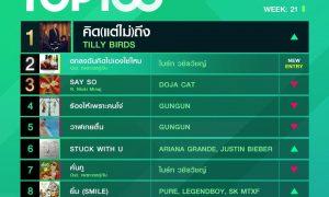 10 อันดับเพลงฮิต Thailand TOP100 by JOOX วันที่ 25 พฤษภาคม 2563