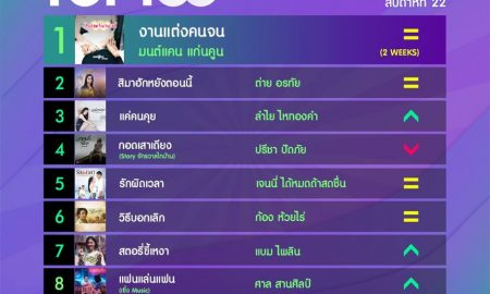 10 อันดับเพลงฮิตลูกทุ่ง Thailand TOP100 by JOOX ประจำวันที่ 1 มิถุนายน 2563